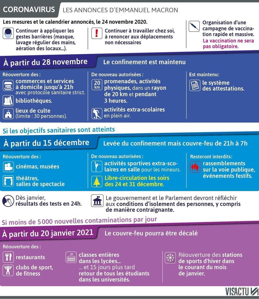 Quelles sont les règles de stationnement sur les fournitures de lieux à Paris?